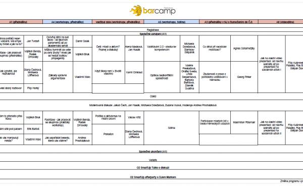 Pardubický barcamp: Program